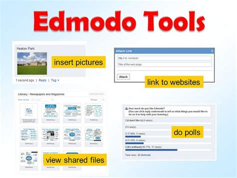 Edmodo Tools | 14 best virtual learning environment options images on