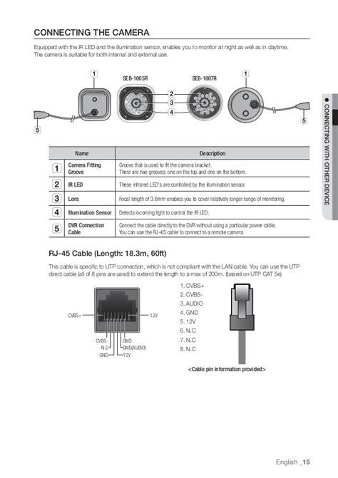 samsung security wiring diagram samsung seb 1005r wiring diagram wiring diagram with