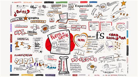 art design visual thinking visual thinking una t 233 cnica perfecta para facilitar el