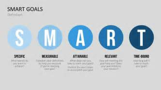 business goals and objectives template use smart goal templates to define business goals
