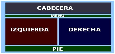 css tutorial for asp net pdf c 243 mo crear una tabla utilizando divs y css
