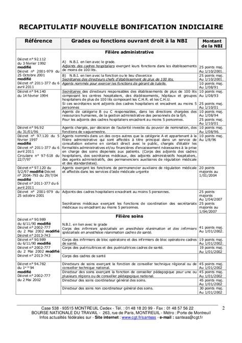 nouvelle bonification indiciaire nbi territorial document nbi fd cgt sante avril 2014