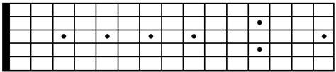 guitar fretboard template understanding the minor scale