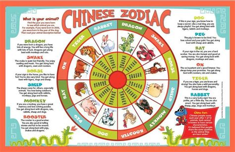 17 best ideas about chinese zodiac rooster on pinterest