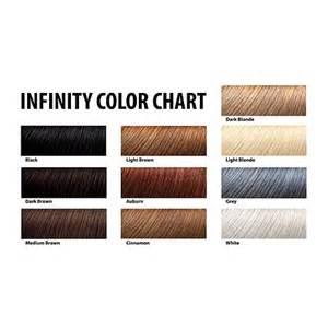 Infinity Hair Store Infinity Hair Fibers Gray 8106135 Hsn