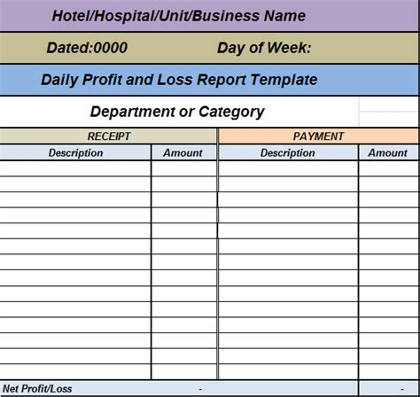 daily profit loss report template free report templates