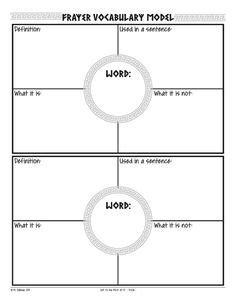 science vocabulary template 1000 images about frayer vocabulary on