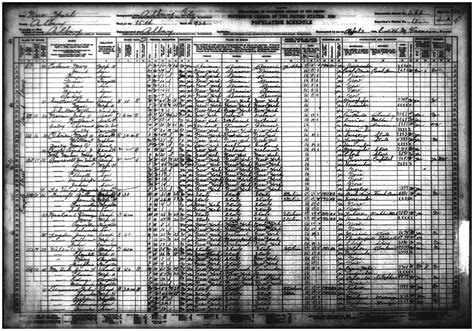 Census Records Franklin D Roosevelt In The U S Census Records National Archives