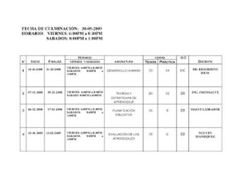 cronograma de fechas de pago jubilacionmarzo 2015 cronograma de pago de magisterio marzo 2015 autos post