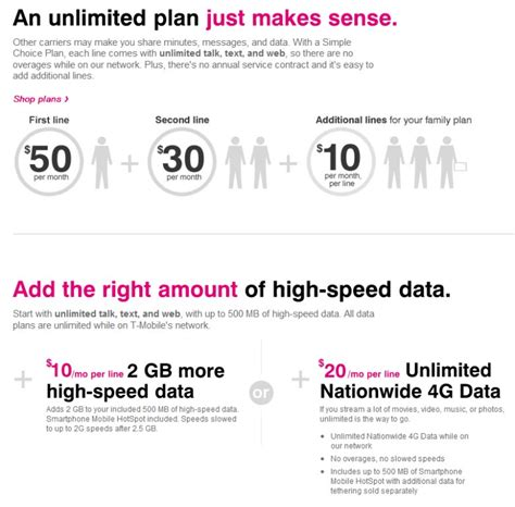mobile plans image gallery t mobile plans