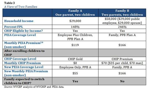 chip home income plan guide home home plans ideas picture