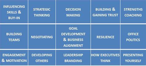 leadership skill list won lottery twice leadership skills list the secret by