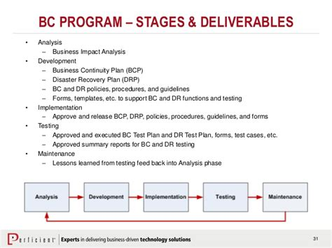 bcp test plan template disaster recovery and business continuity for your
