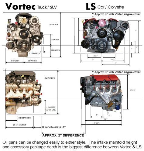 ls motor specs vortec vs ls bd turnkey engines llc