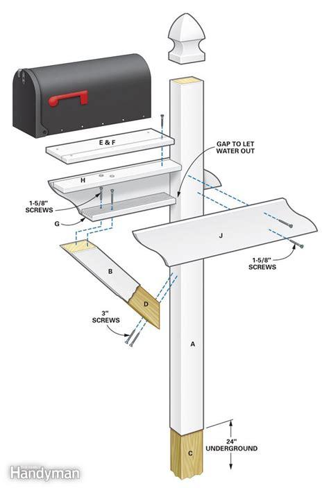 mailbox woodworking plans 4x4 mailbox post plans free pdf woodworking diy