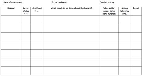 Risk Assessment Template Blank by Pin Blank Risk Assessment Form On