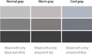 shades of gray colors how color saturation affects user efficiency ux movement