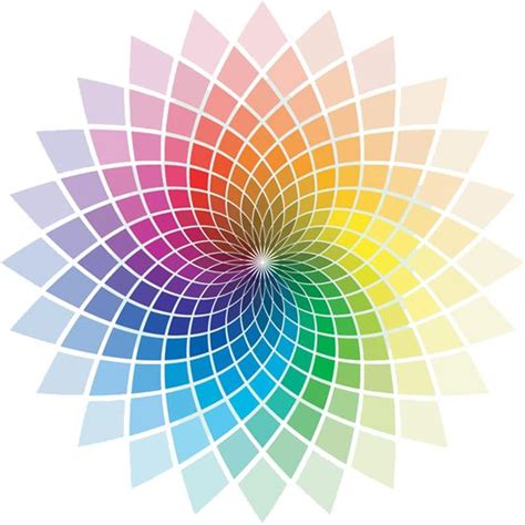 color spectrum wheel colour spectrum i want a poster of this in my office