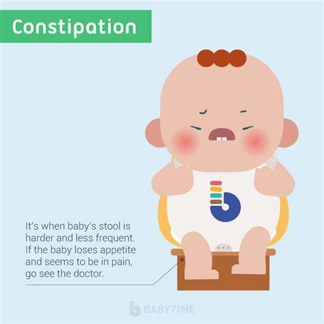 Is Watery Stool A Sign Of Pregnancy by Baby 101 Babytime Babytime