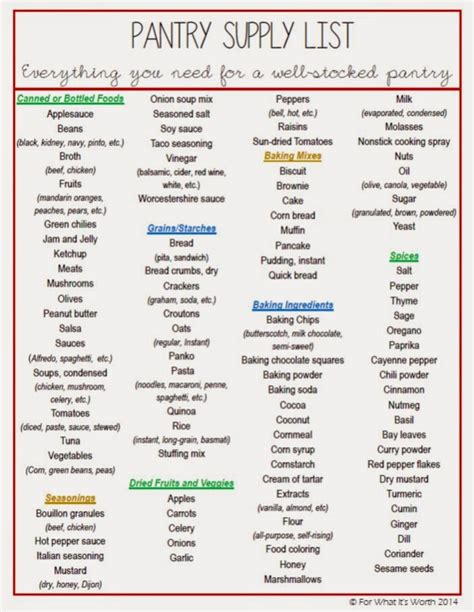 Pantry List by For What It S Worth Pantry List Printable