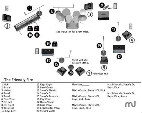 stage layout design software stageplotpro 2 9 5 free download for mac macupdate