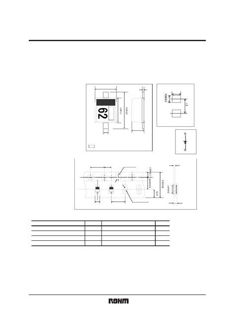 zener diode parameter definition udzs15b データシート pdf おすすめ zener diode