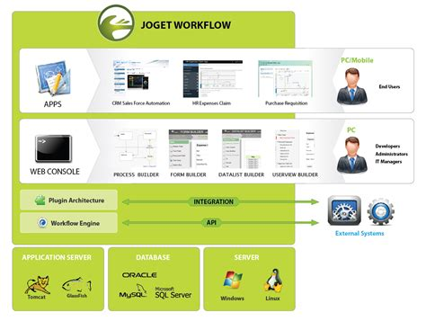 workflow free workflow tool open source 28 images gigafilecloud