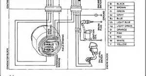 onan 4000 watt generator wiring diagram onan free engine image for user manual