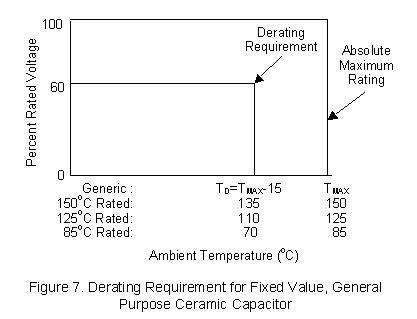 ceramic capacitor aging rate ceramic capacitor aging rate 28 images ceralink capacitors epcos mouser capacitor 100n 50v