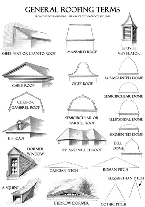 types of architectural styles traditional roofing magazine general roofing terms