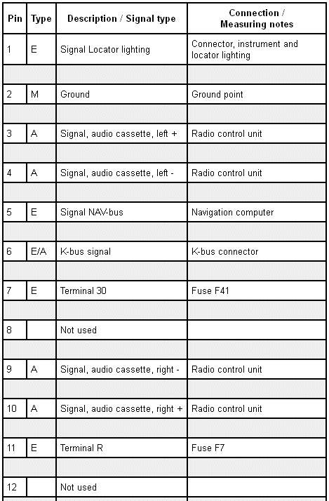 boardmonitor pinouts to bm54 radio module xoutpost