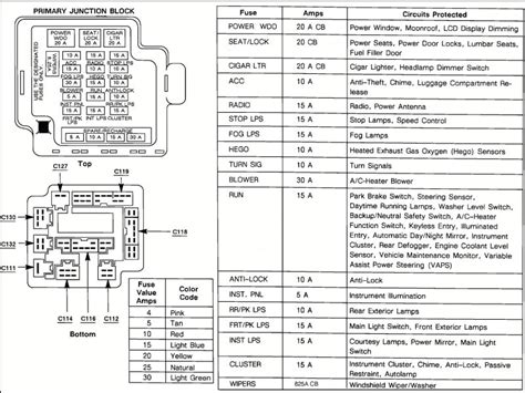 1996 f150 fuse box diagram 1996 ford f 150 fuse box diagram wiring diagram with