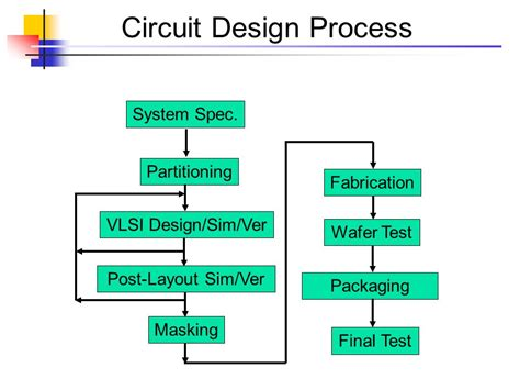 integrated circuit layout design protection semiconductor integrated circuits layout design act 28 images semiconductor integrated