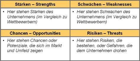 deutsche bank personalabteilung swot analyse so wird eine swot analyse erstellt