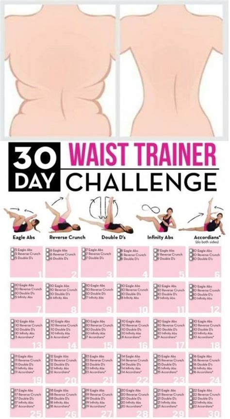 25 best ideas about muffin top challenge on
