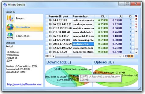 ip monitor software ip traffic monitor network security software 25