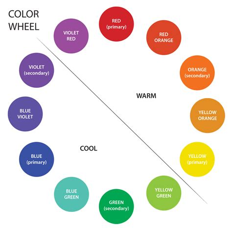 basic colors 6 easy ways to coordinate color orno vita