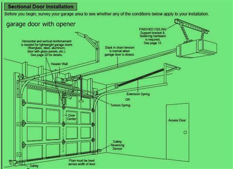 Genie Garage Door Installation Manual Garage Door Opener Installation Doors