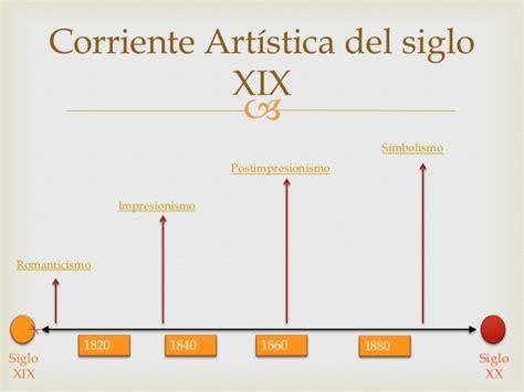 imagenes artisticas del siglo xix corrientes artisticas del siglo xix y siglo xx