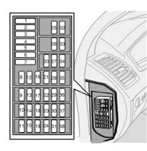 xc90 fuse box side panel wiring diagrams