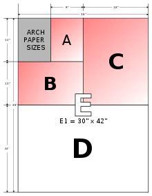 letter paper size formato carta 1434