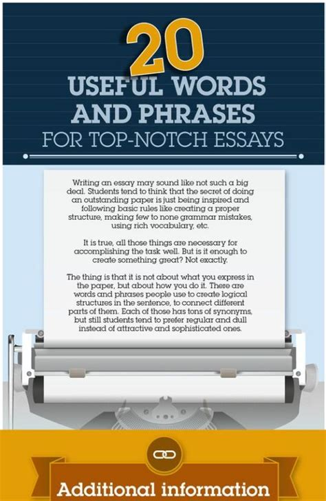 Useful Phrases For Writing Essays by Essay Writing Useful Expressions