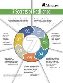 educational leadership resilience and learning el takeaways