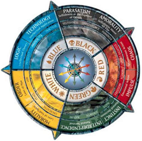 mtg color pie magick systems in theory and practice installment 3