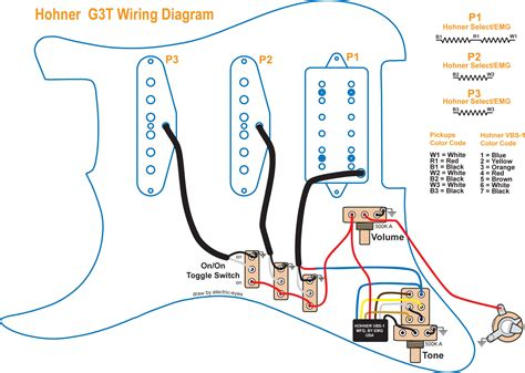 wiring diagram for electric guitar wiring diagram with