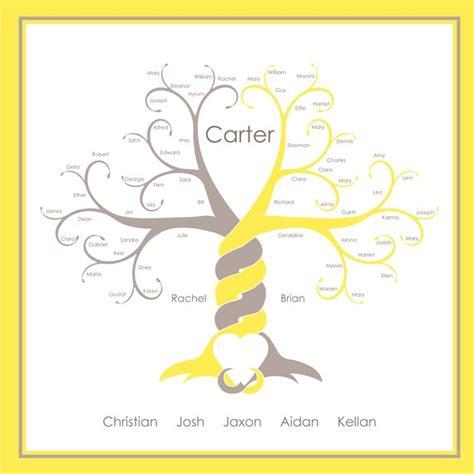 Family tree ideas home design ideas