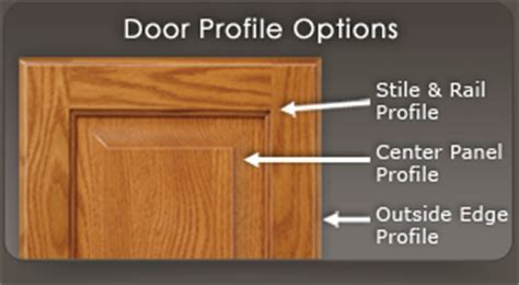 Mortise & Tenon (Cope & Stick) Cabinet Doors   WalzCraft