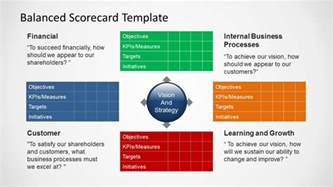 Balanced Scorecard Templates by Balanced Scorecard Template For Powerpoint Slidemodel