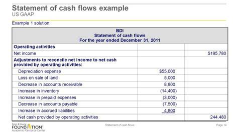 format of cash flow statement uk gaap ias 7 statement of cash flows ppt video online download