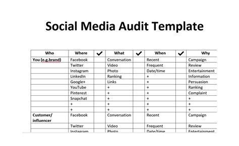 Social Media Audit Ads Audit Template
